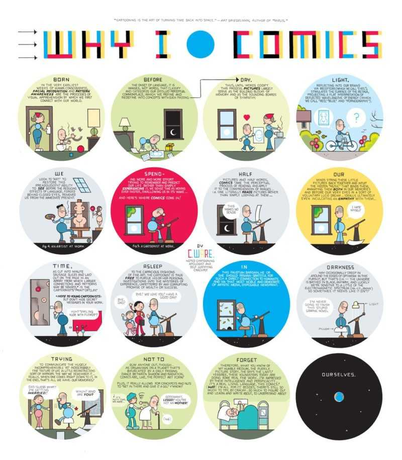 Exposition Chris Ware